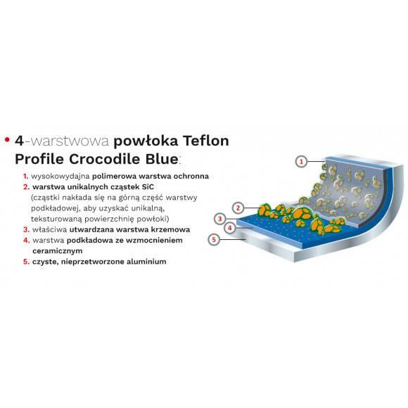 ZWIEGER DIAMOND Komplet patelni z nieprzywierającą powłoką TEFLON PROFILE Crocodile Blue/ 24 cm, 28 cm, 28 głęboka